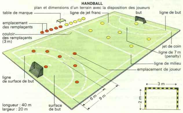 L'équipe féminine de handball de Bordeaux Montaigne: Une équipe prometteuse!